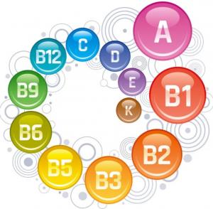 Vitamina E, B5 și B3,.